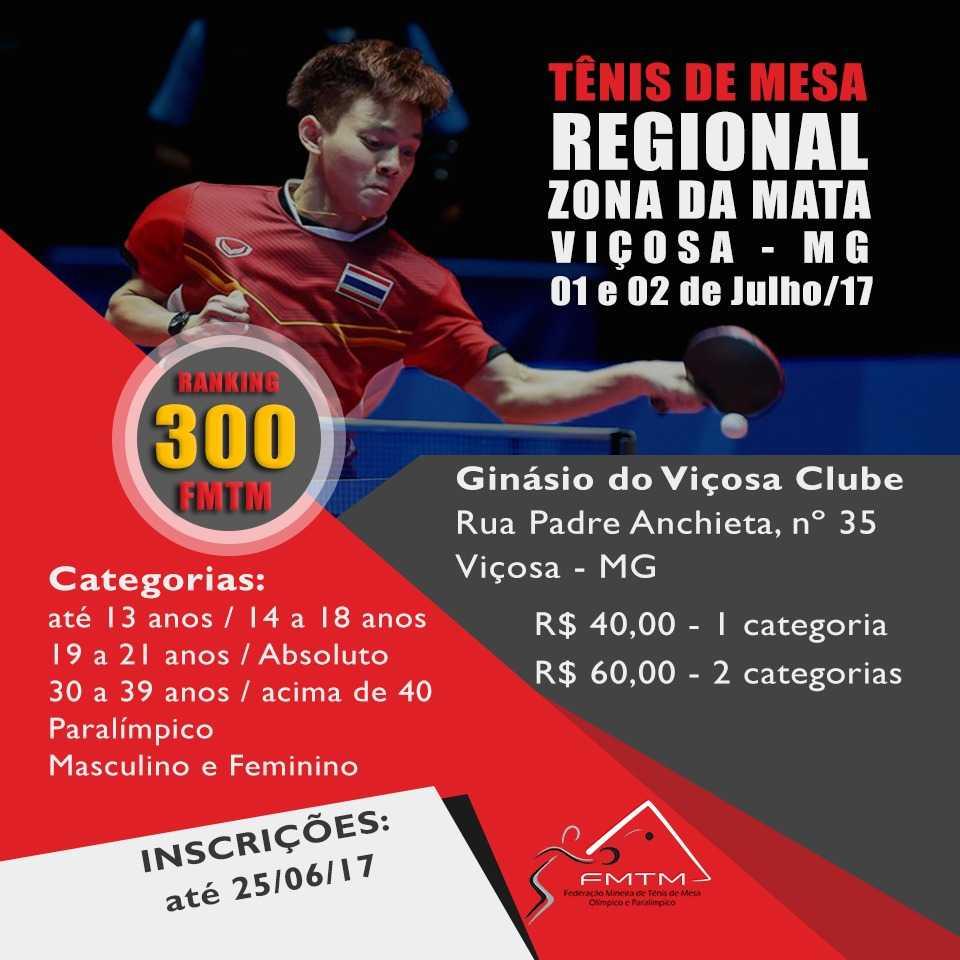 VIÇOSA 2017 FMTM 300