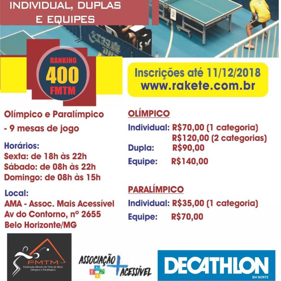 Campeonato Mineiro 2018 - 2° Etapa/Individual/Duplas/Equipes